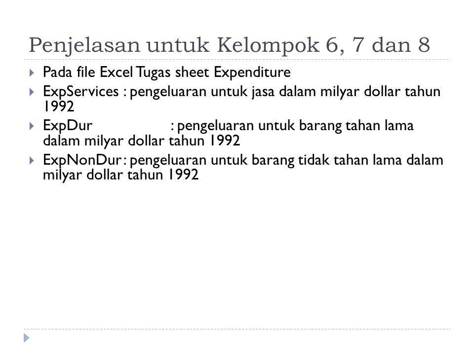 Penjelasan untuk Kelompok 6, 7 dan 8  Pada file Excel Tugas sheet Expenditure  ExpServices: pengeluaran untuk jasa dalam milyar dollar tahun 1992  ExpDur : pengeluaran untuk barang tahan lama dalam milyar dollar tahun 1992  ExpNonDur: pengeluaran untuk barang tidak tahan lama dalam milyar dollar tahun 1992