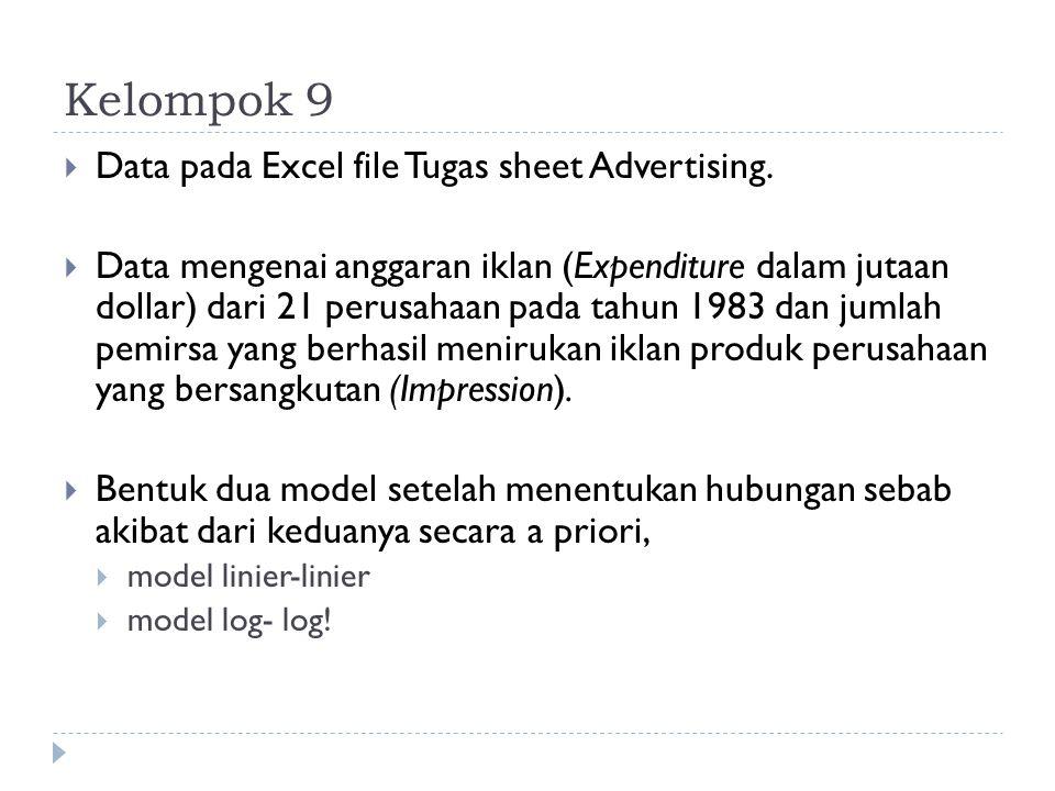Kelompok 9  Data pada Excel file Tugas sheet Advertising.