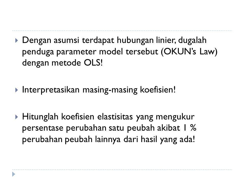 Dengan asumsi terdapat hubungan linier, dugalah penduga parameter model tersebut (OKUN's Law) dengan metode OLS.