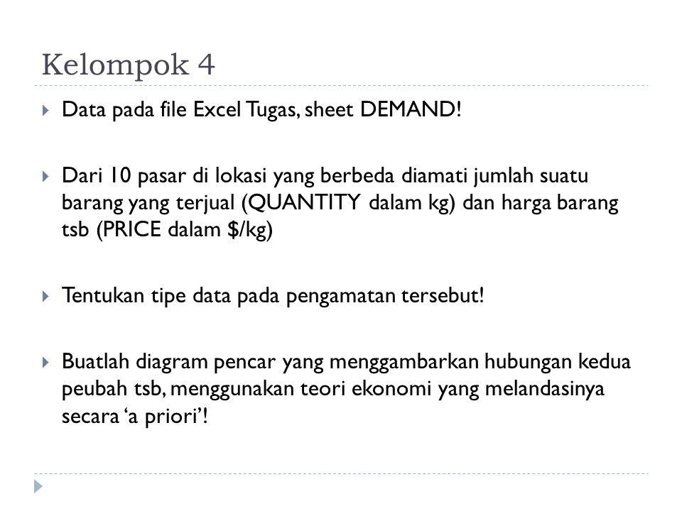 Kelompok 4  Data pada file Excel Tugas, sheet DEMAND.
