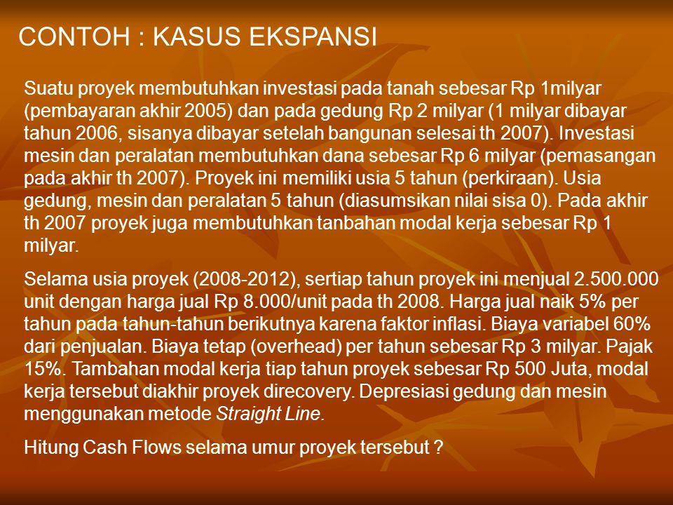 CONTOH : KASUS EKSPANSI Suatu proyek membutuhkan investasi pada tanah sebesar Rp 1milyar (pembayaran akhir 2005) dan pada gedung Rp 2 milyar (1 milyar