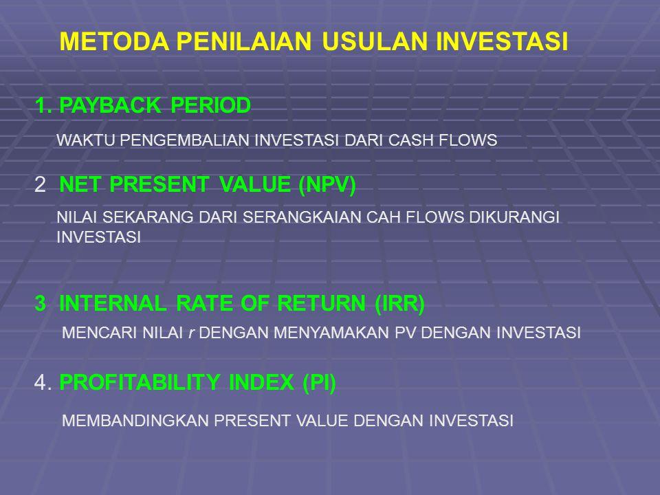 METODA PENILAIAN USULAN INVESTASI 1.PAYBACK PERIOD 2NET PRESENT VALUE (NPV) 3INTERNAL RATE OF RETURN (IRR) 4.PROFITABILITY INDEX (PI) WAKTU PENGEMBALI