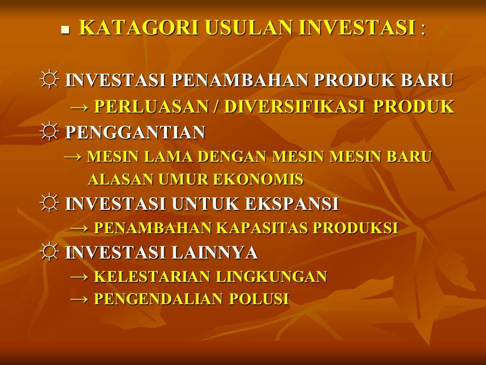 Interpolasi : IRR INVESTASI B