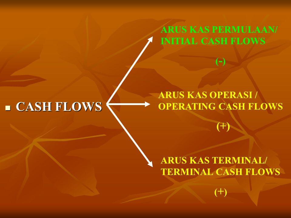 CASH FLOWS CASH FLOWS ARUS KAS PERMULAAN/ INITIAL CASH FLOWS ( - ) ARUS KAS OPERASI / OPERATING CASH FLOWS (+) ARUS KAS TERMINAL/ TERMINAL CASH FLOWS