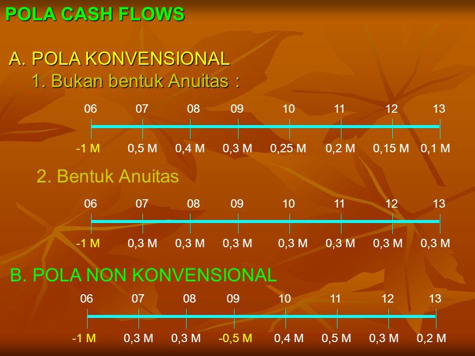 POLA CASH FLOWS A. POLA KONVENSIONAL A. POLA KONVENSIONAL 1. Bukan bentuk Anuitas : 1. Bukan bentuk Anuitas : 07080910111213 0,5 M0,4 M0,3 M0,25 M0,2