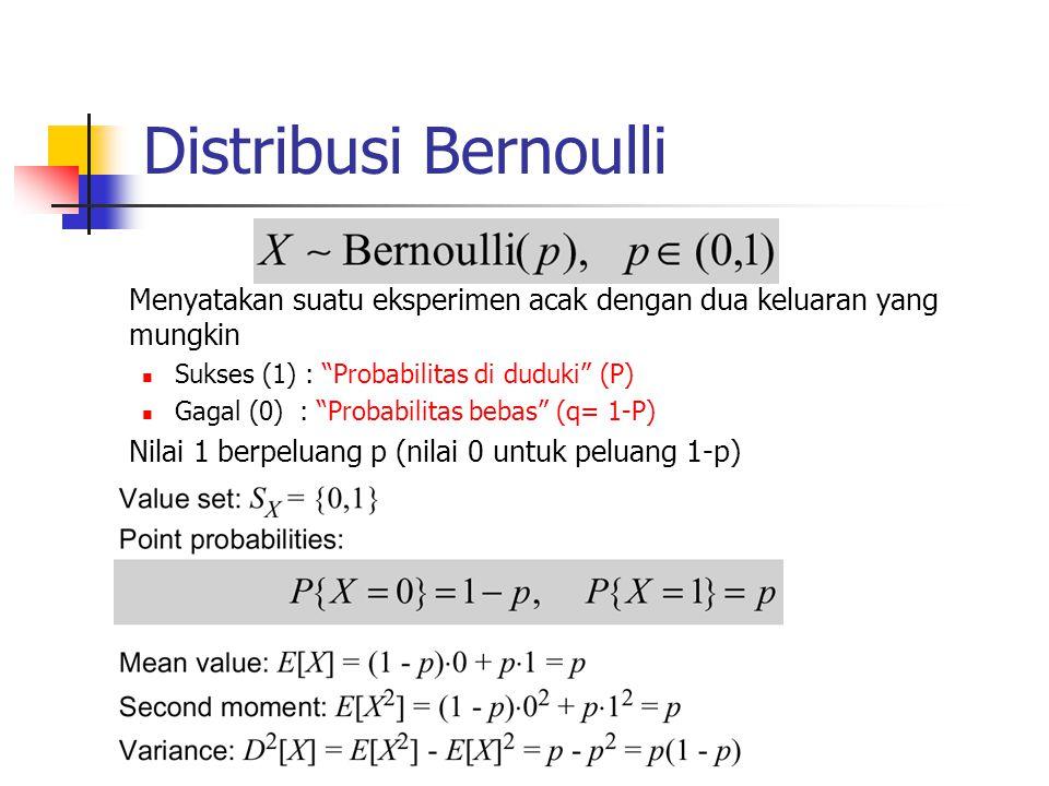 Distribusi Bernoulli Menyatakan suatu eksperimen acak dengan dua keluaran yang mungkin Sukses (1) : Probabilitas di duduki (P) Gagal (0): Probabilitas bebas (q= 1-P) Nilai 1 berpeluang p (nilai 0 untuk peluang 1-p)