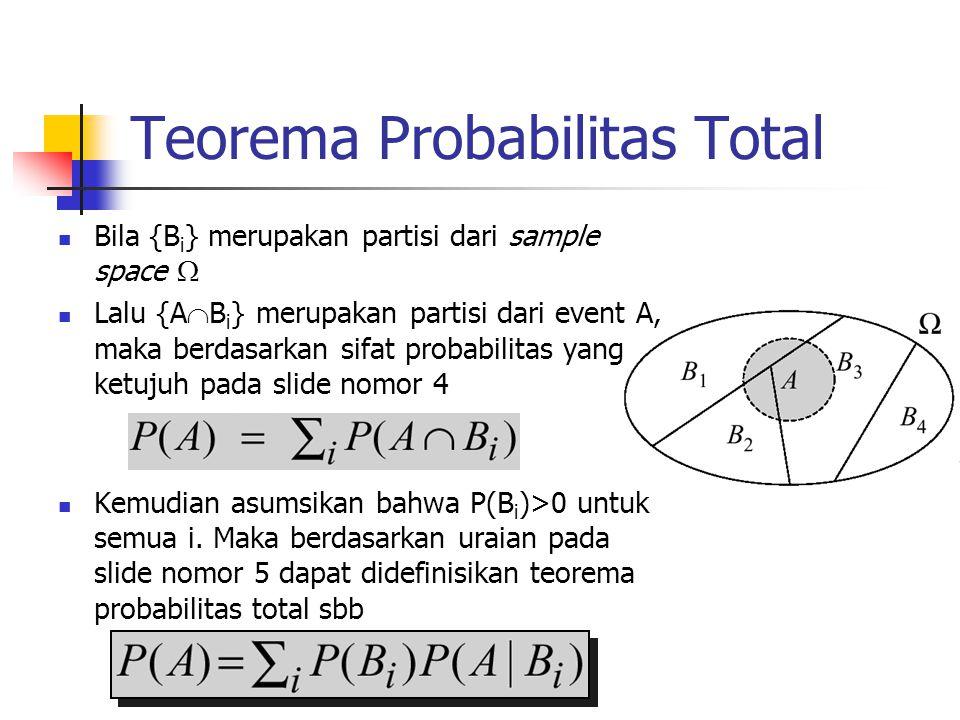 Teorema Probabilitas Total Bila {B i } merupakan partisi dari sample space  Lalu {A  B i } merupakan partisi dari event A, maka berdasarkan sifat probabilitas yang ketujuh pada slide nomor 4 Kemudian asumsikan bahwa P(B i )>0 untuk semua i.