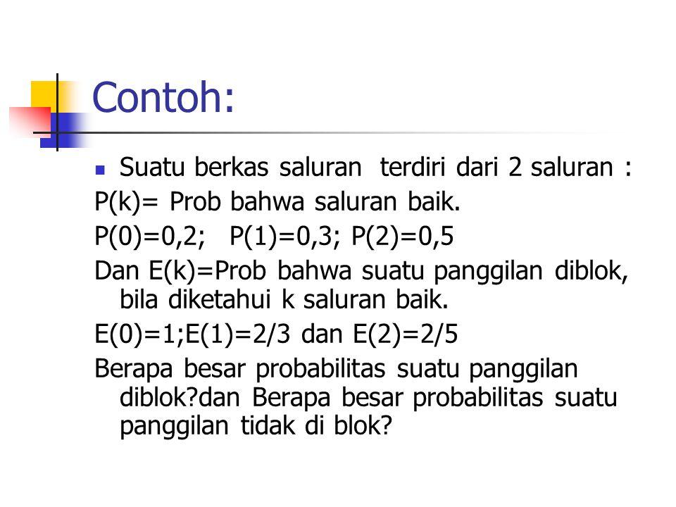 Contoh: Suatu berkas saluran terdiri dari 2 saluran : P(k)= Prob bahwa saluran baik.