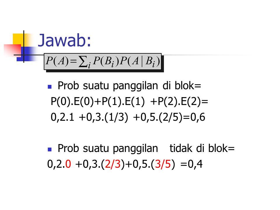 Jawab: Prob suatu panggilan di blok= P(0).E(0)+P(1).E(1) +P(2).E(2)= 0,2.1 +0,3.(1/3) +0,5.(2/5)=0,6 Prob suatu panggilan tidak di blok= 0,2.0 +0,3.(2/3)+0,5.(3/5) =0,4