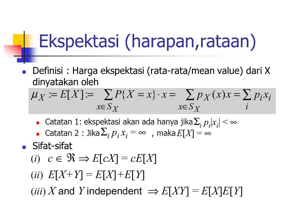 Ekspektasi (harapan,rataan) Definisi : Harga ekspektasi (rata-rata/mean value) dari X dinyatakan oleh Catatan 1: ekspektasi akan ada hanya jika Catatan 2 : Jika, maka Sifat-sifat