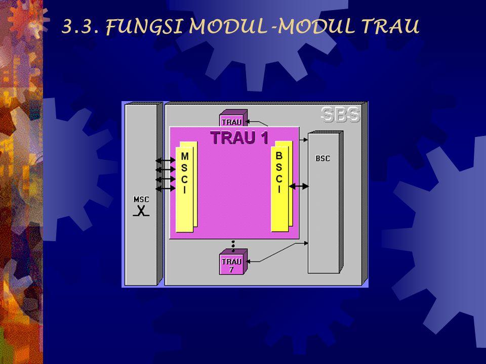 Untuk setiap TRAU, link O&M 64 atau 16 kbit/s dibentuk pada time slot 31 pada interface Asub. Time slot 31 ini dapat ditambahkan untuk ditempati ole