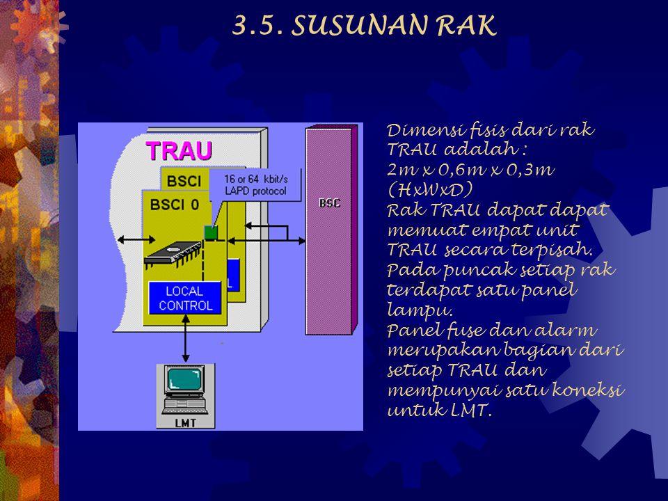 3.4. KONTROL TRAU Kontrol TRAU diintegrasikan dalam modul BSCI. Fungsinya adalah : 1. Operasi dan maintenance 2. Saveguarding (pengamanan) Softaware T