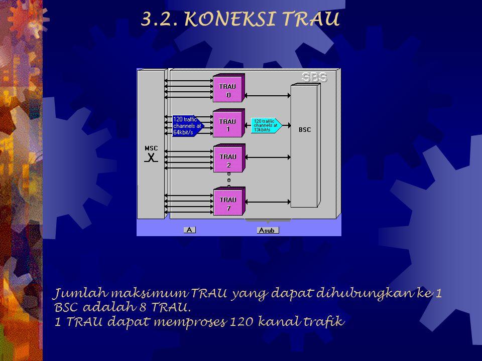 3.1. PENDAHULUAN Setelah mempelajari materi ini maka kita akan mengetahui desain fungsional TRAU, antara lain - Koneksi TRAU ke BSC - Kegunaan modul-m