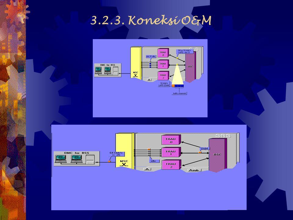 Pada Kanal pensinyalan CCSS7 terkandung informasi pensinyalan untuk kanal-kanal trafik dan : 1. Menempati time slot khusus pada interface A, yaitu tim