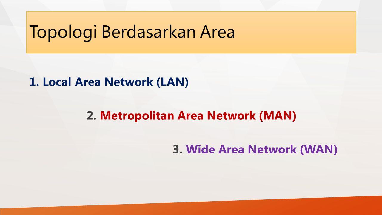 Topologi Berdasarkan Area 1.Local Area Network (LAN) 2.