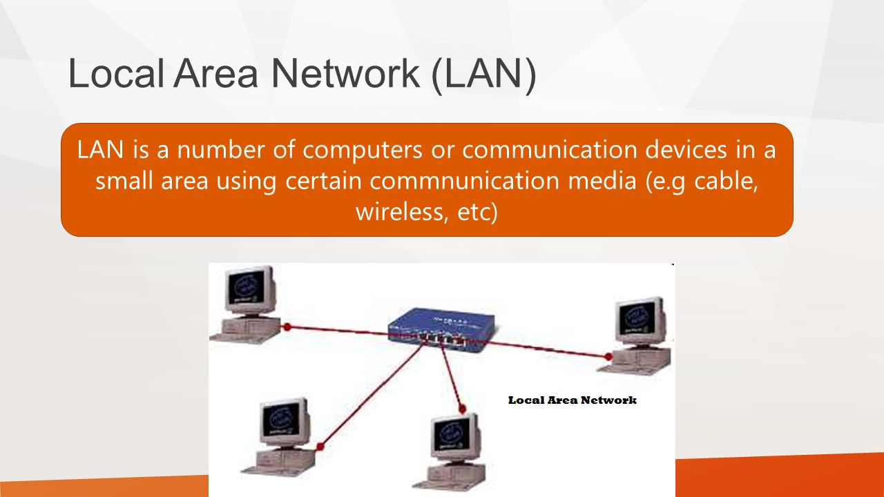 Local Area Network (LAN) LAN is a number of computers or communication devices in a small area using certain commnunication media (e.g cable, wireless