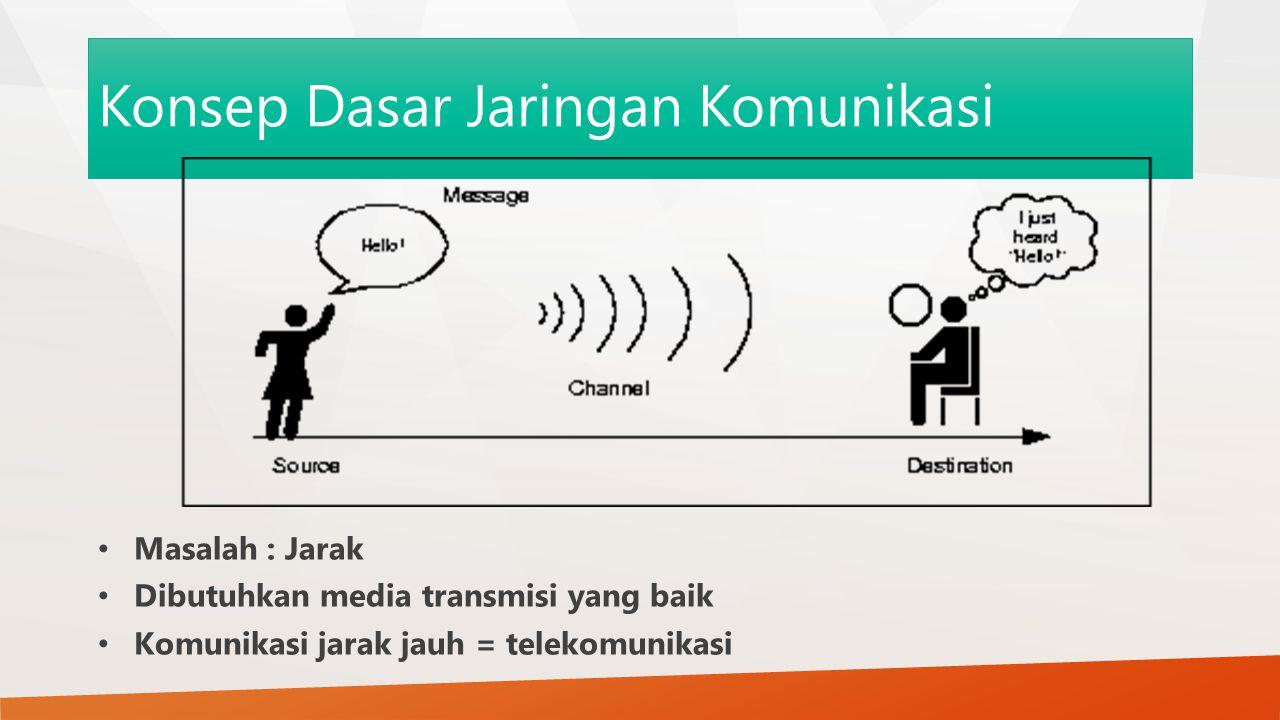 Konsep Dasar Jaringan Komunikasi Masalah : Jarak Dibutuhkan media transmisi yang baik Komunikasi jarak jauh = telekomunikasi