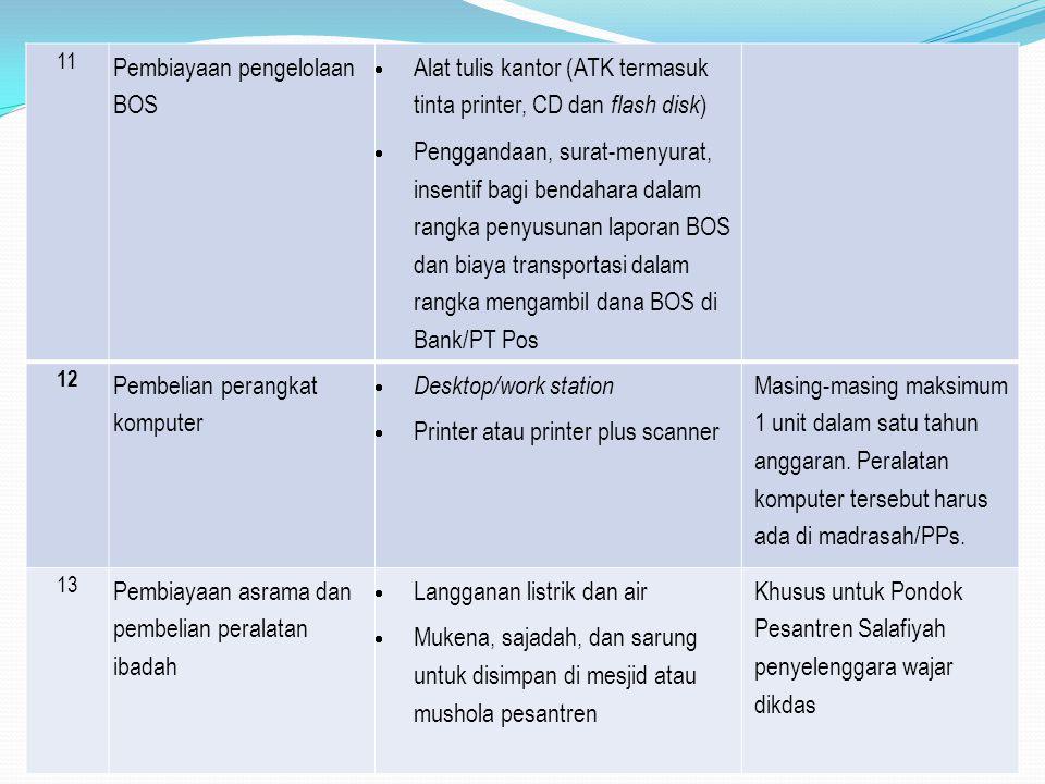 9 Pengembangan profesi guru  KKG/MGMP dan KKKM/MKKM.