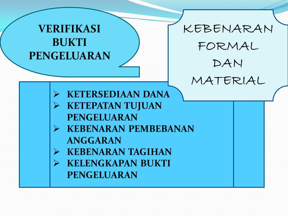 BUKTI PENGELUARAN Setiap pengeluaran harus didukung dengan bukti pengeluaran yang sah; Bukti pengeluaran s/d Rp 250.000 (tanpa menggunakan materai); Rp 250.000 s/d Rp 1.000.000  Materai Rp 3.000 Di atas Rp 1.000.000  Materai Rp 6.000 Kwitansi harus jelas dan terinci sesuai peruntukannya; Uraian barang/jasa yg dibayar bisa dipisah dalam faktur tersendiri (sbg lampiran kwitansi); Bukti pengeluaran diberikan nomor sesuai dengan urutan kejadiannya dan nomor ini ditulis dalam BKU sehingga memudahkan dalam pengecekan;
