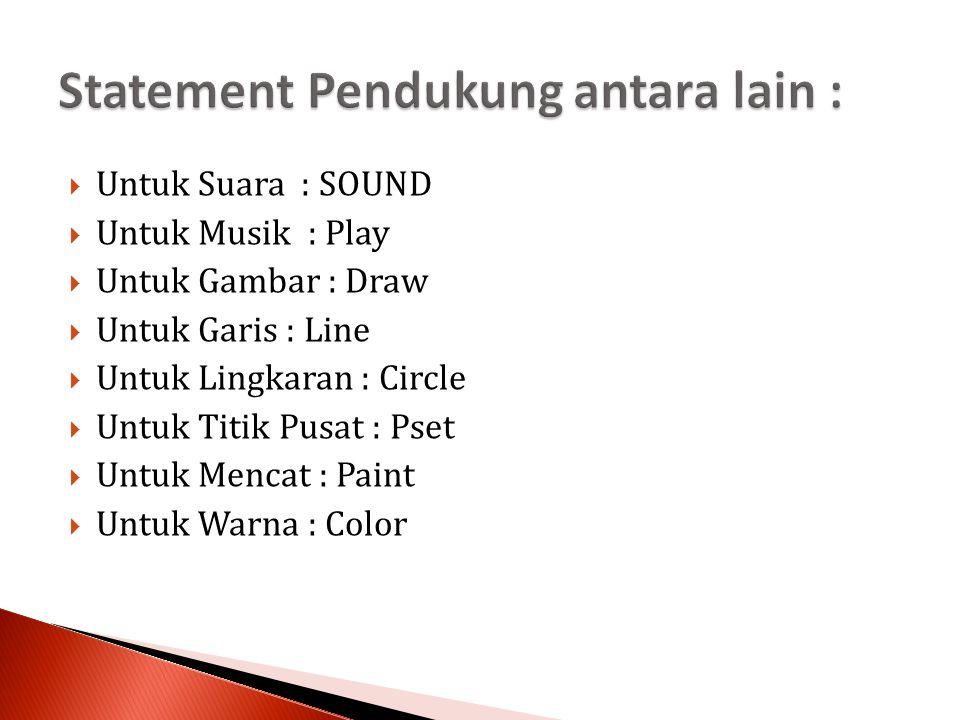  Untuk Suara : SOUND  Untuk Musik : Play  Untuk Gambar : Draw  Untuk Garis : Line  Untuk Lingkaran : Circle  Untuk Titik Pusat : Pset  Untuk Mencat : Paint  Untuk Warna : Color