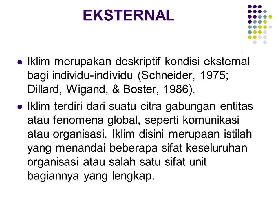 EKSTERNAL Iklim merupakan deskriptif kondisi eksternal bagi individu-individu (Schneider, 1975; Dillard, Wigand, & Boster, 1986). Iklim terdiri dari s