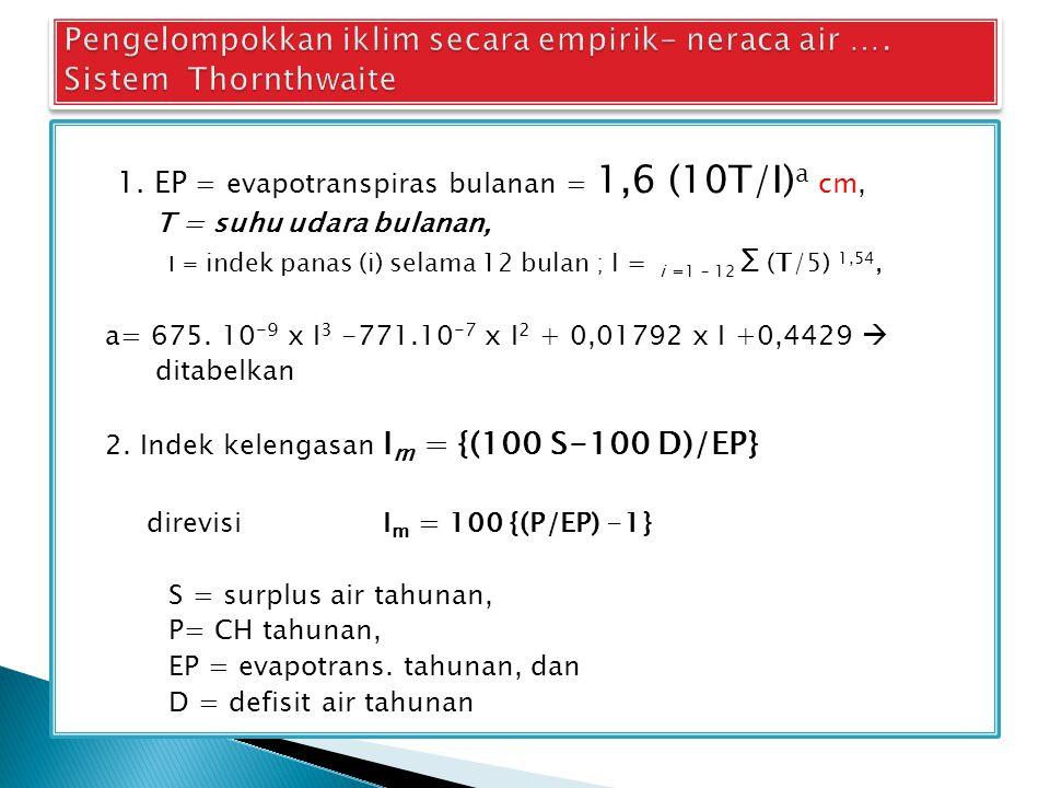 1. EP = evapotranspiras bulanan = 1,6 (10T/I) a cm, T = suhu udara bulanan, I = indek panas (i) selama 12 bulan ; I = i =1 – 12 Σ (T/5) 1,54, a= 675.