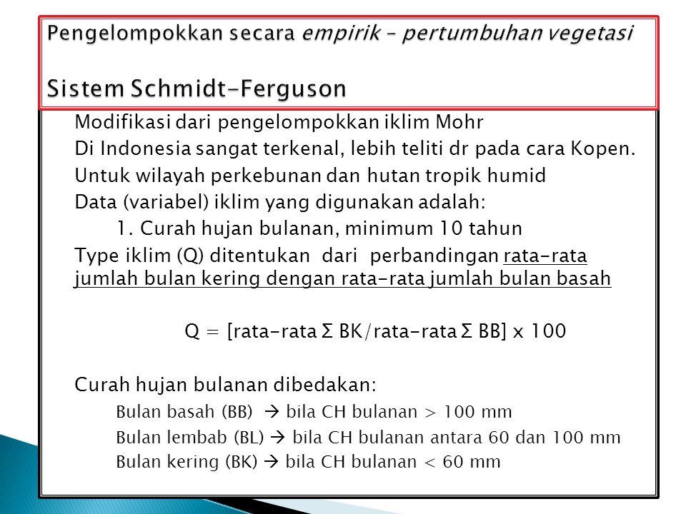 Modifikasi dari pengelompokkan iklim Mohr Di Indonesia sangat terkenal, lebih teliti dr pada cara Kopen. Untuk wilayah perkebunan dan hutan tropik hum