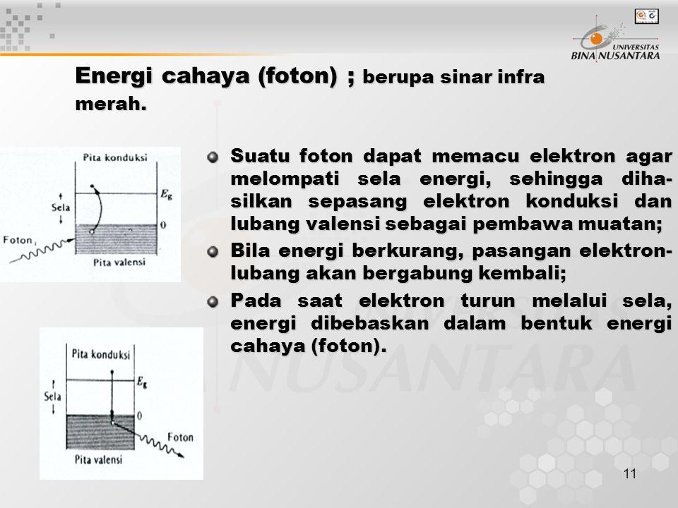 11 Energi cahaya (foton) ; berupa sinar infra merah. Suatu foton dapat memacu elektron agar melompati sela energi, sehingga diha- silkan sepasang elek
