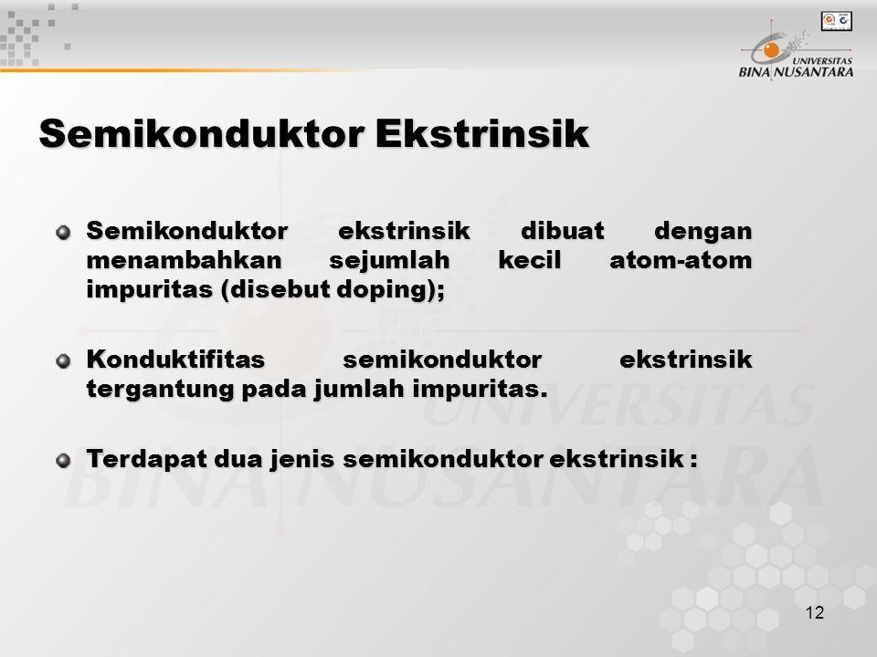 12 Semikonduktor Ekstrinsik Semikonduktor ekstrinsik dibuat dengan menambahkan sejumlah kecil atom-atom impuritas (disebut doping); Konduktifitas semi