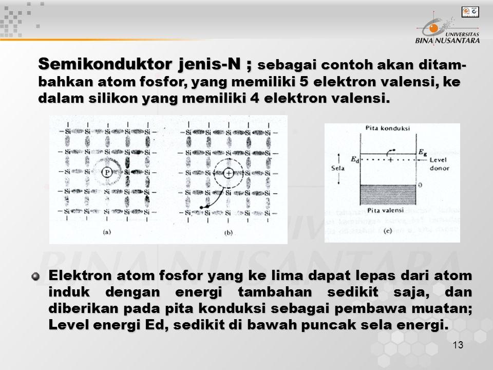 13 Elektron atom fosfor yang ke lima dapat lepas dari atom induk dengan energi tambahan sedikit saja, dan diberikan pada pita konduksi sebagai pembawa