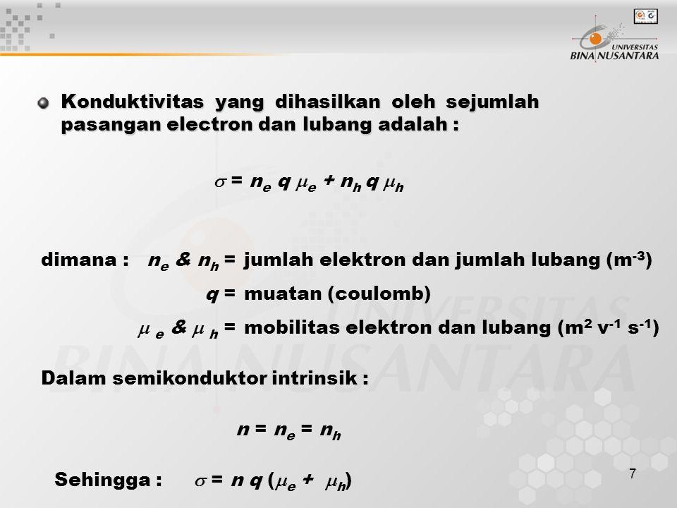 7 Konduktivitas yang dihasilkan oleh sejumlah pasangan electron dan lubang adalah :  = n e q  e + n h q  h dimana : jumlah elektron dan jumlah luba
