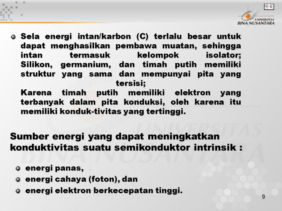 9 Sela energi intan/karbon (C) terlalu besar untuk dapat menghasilkan pembawa muatan, sehingga intan termasuk kelompok isolator; Silikon, germanium, d