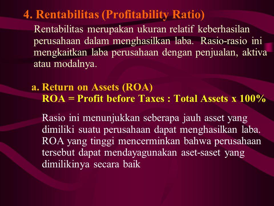 4. Rentabilitas (Profitability Ratio) Rentabilitas merupakan ukuran relatif keberhasilan perusahaan dalam menghasilkan laba. Rasio-rasio ini mengkaitk