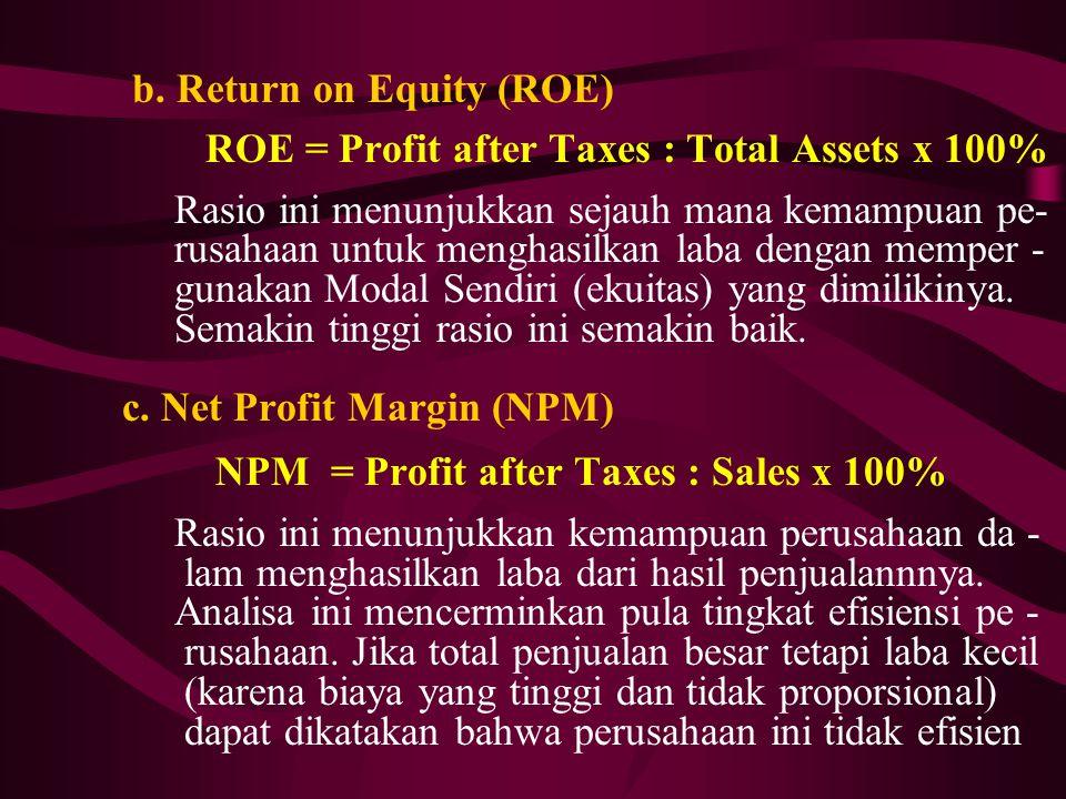 b. Return on Equity (ROE) ROE = Profit after Taxes : Total Assets x 100% Rasio ini menunjukkan sejauh mana kemampuan pe- rusahaan untuk menghasilkan l