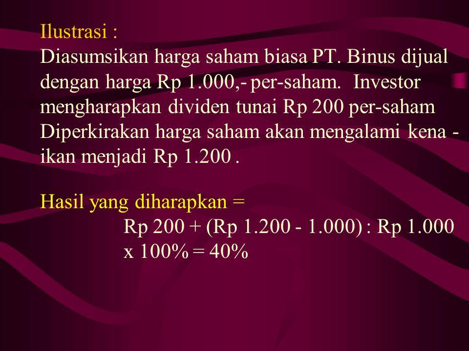 Ilustrasi : Diasumsikan harga saham biasa PT. Binus dijual dengan harga Rp 1.000,- per-saham. Investor mengharapkan dividen tunai Rp 200 per-saham Dip