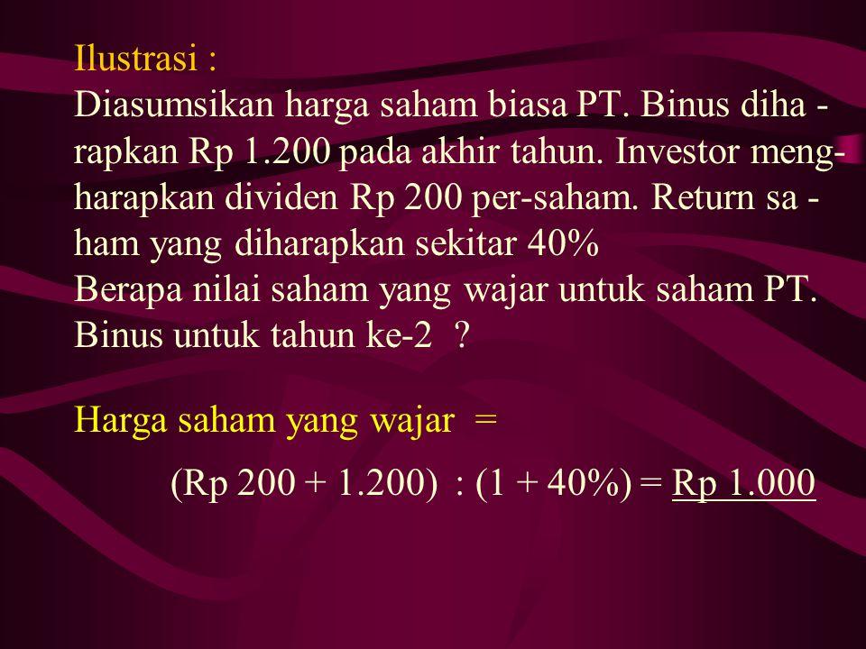 Ilustrasi : Diasumsikan harga saham biasa PT. Binus diha - rapkan Rp 1.200 pada akhir tahun. Investor meng- harapkan dividen Rp 200 per-saham. Return