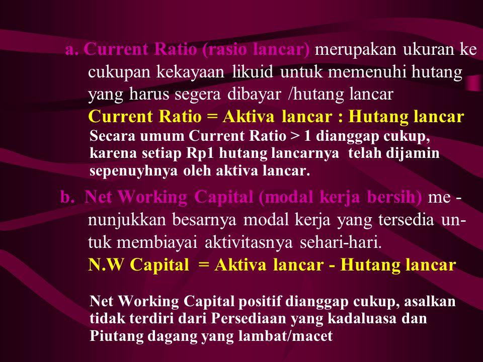 a. Current Ratio (rasio lancar) merupakan ukuran ke cukupan kekayaan likuid untuk memenuhi hutang yang harus segera dibayar /hutang lancar Current Rat