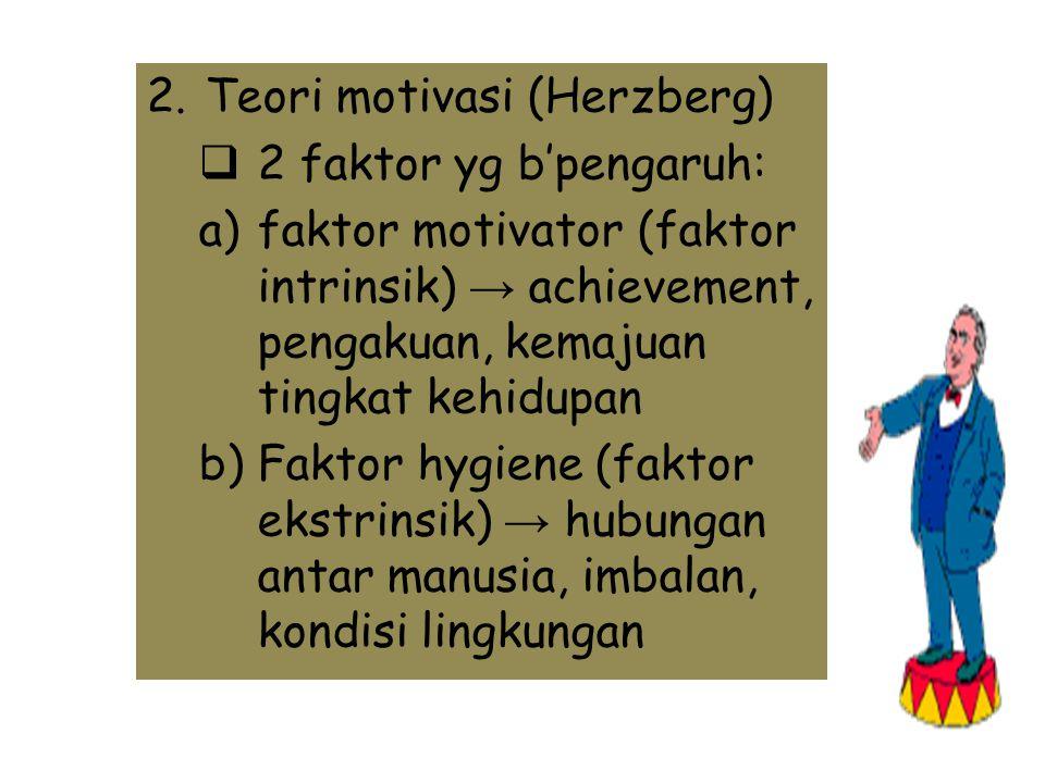 2.Teori motivasi (Herzberg)  2 faktor yg b'pengaruh: a)faktor motivator (faktor intrinsik) → achievement, pengakuan, kemajuan tingkat kehidupan b)Faktor hygiene (faktor ekstrinsik) → hubungan antar manusia, imbalan, kondisi lingkungan