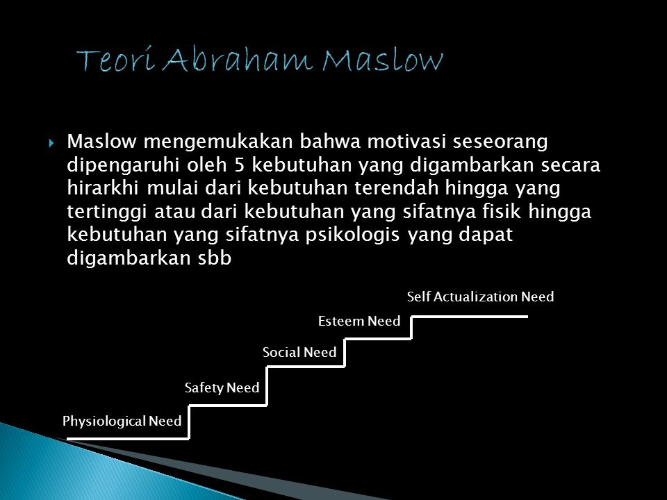  Maslow mengemukakan bahwa motivasi seseorang dipengaruhi oleh 5 kebutuhan yang digambarkan secara hirarkhi mulai dari kebutuhan terendah hingga yang tertinggi atau dari kebutuhan yang sifatnya fisik hingga kebutuhan yang sifatnya psikologis yang dapat digambarkan sbb Physiological Need Safety Need Social Need Esteem Need Self Actualization Need