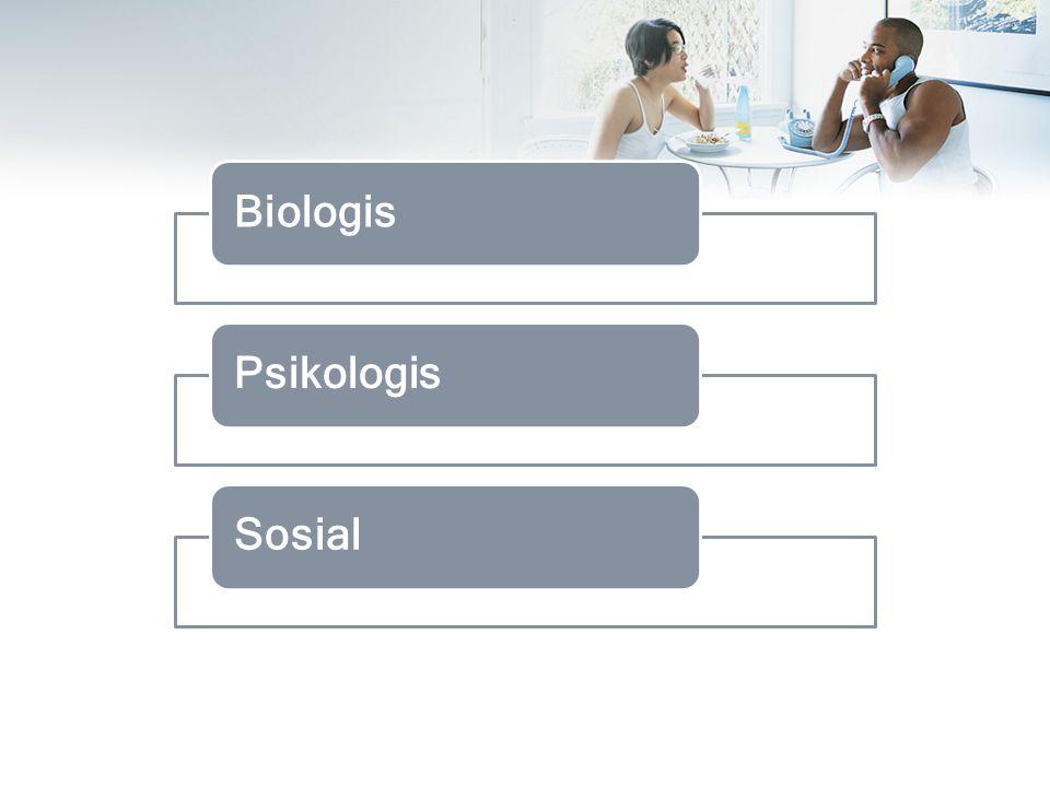 BiologisPsikologisSosial