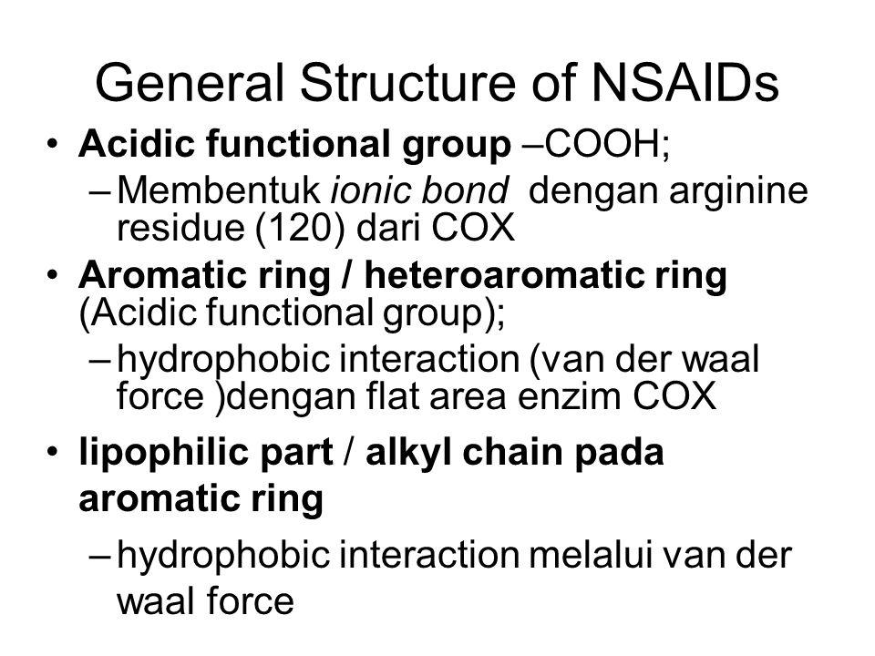General Structure of NSAIDs Acidic functional group –COOH; –Membentuk ionic bond dengan arginine residue (120) dari COX Aromatic ring / heteroaromatic