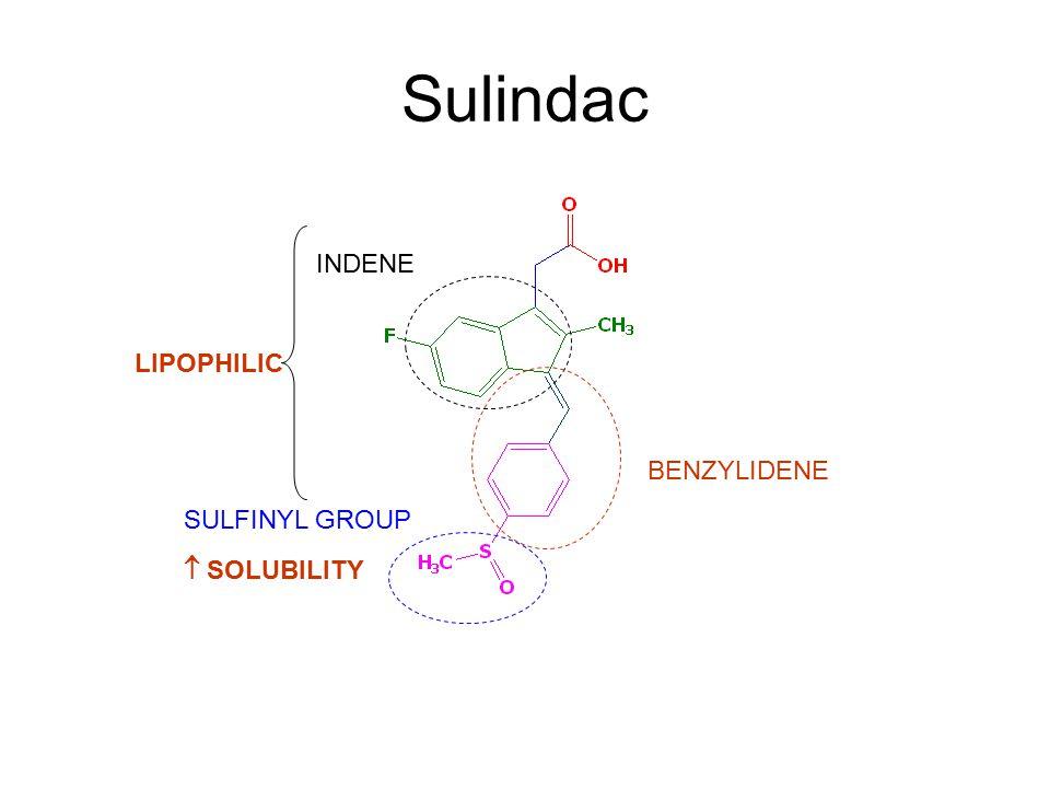 Sulindac INDENE BENZYLIDENE SULFINYL GROUP  SOLUBILITY LIPOPHILIC