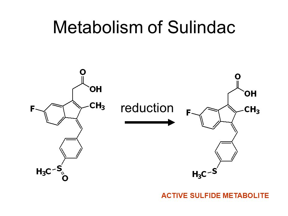 Metabolism of Sulindac ACTIVE SULFIDE METABOLITE reduction
