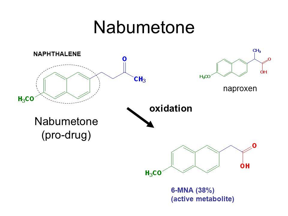 Nabumetone NAPHTHALENE 6-MNA (38%) (active metabolite) Nabumetone (pro-drug) oxidation naproxen