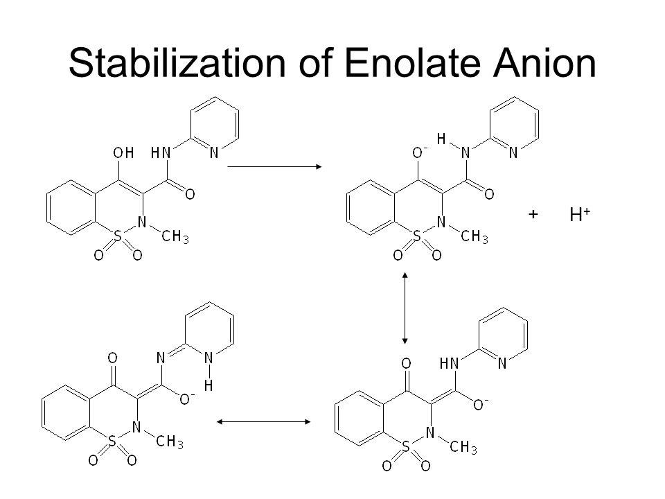 + H + Stabilization of Enolate Anion