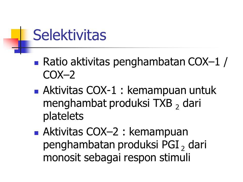 Selektivitas Ratio aktivitas penghambatan COX–1 / COX–2 Aktivitas COX-1 : kemampuan untuk menghambat produksi TXB 2 dari platelets Aktivitas COX–2 : k