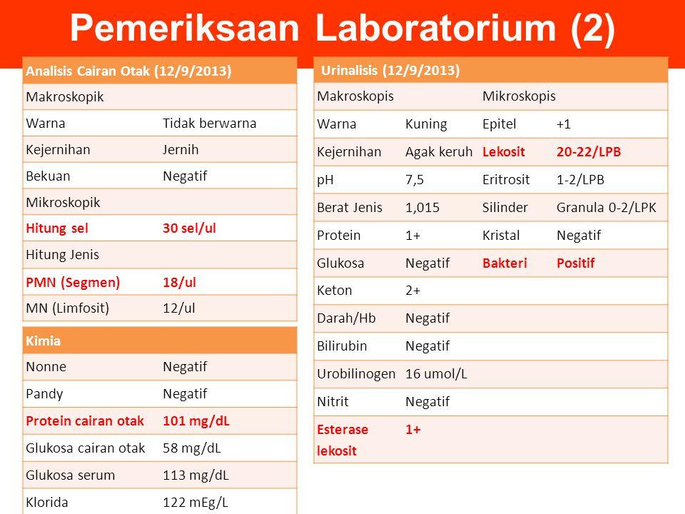 Pemeriksaan Laboratorium (2) Analisis Cairan Otak (12/9/2013) Makroskopik WarnaTidak berwarna KejernihanJernih BekuanNegatif Mikroskopik Hitung sel30