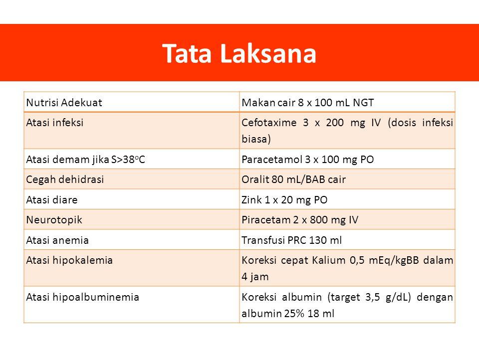 Tata Laksana Nutrisi AdekuatMakan cair 8 x 100 mL NGT Atasi infeksi Cefotaxime 3 x 200 mg IV (dosis infeksi biasa) Atasi demam jika S>38 o CParacetamo