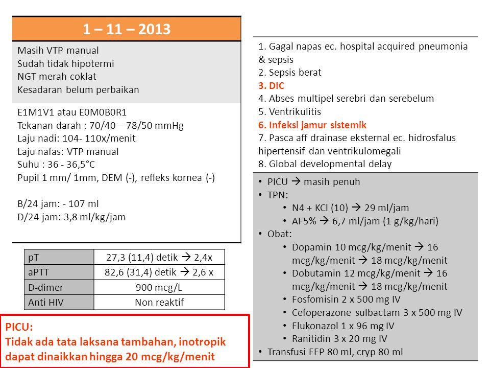 1 – 11 – 2013 Masih VTP manual Sudah tidak hipotermi NGT merah coklat Kesadaran belum perbaikan E1M1V1 atau E0M0B0R1 Tekanan darah : 70/40 – 78/50 mmH