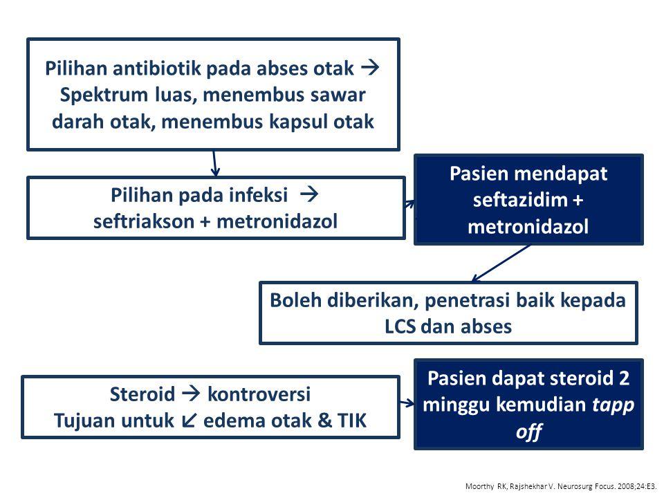 Pilihan antibiotik pada abses otak  Spektrum luas, menembus sawar darah otak, menembus kapsul otak Pilihan pada infeksi  seftriakson + metronidazol